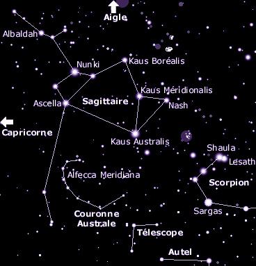 nom etoile et constellation